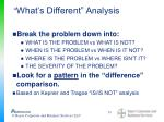 what s different analysis59