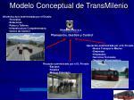 modelo conceptual de transmilenio