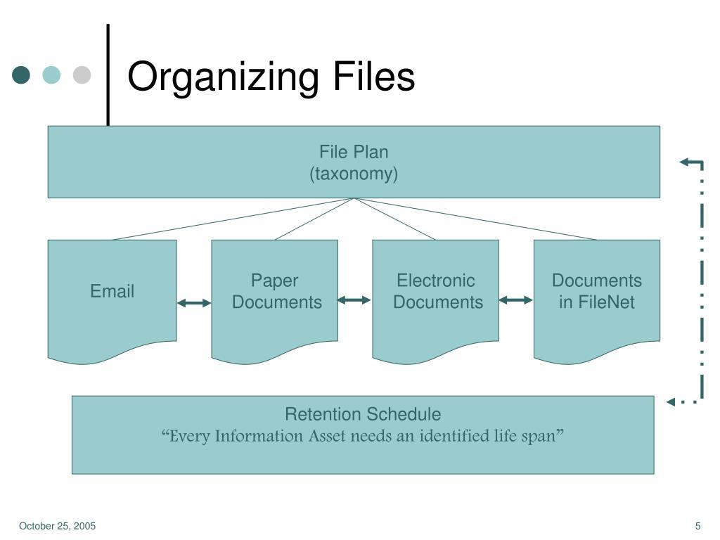 Organizing Files