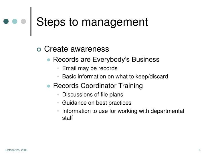 Steps to management