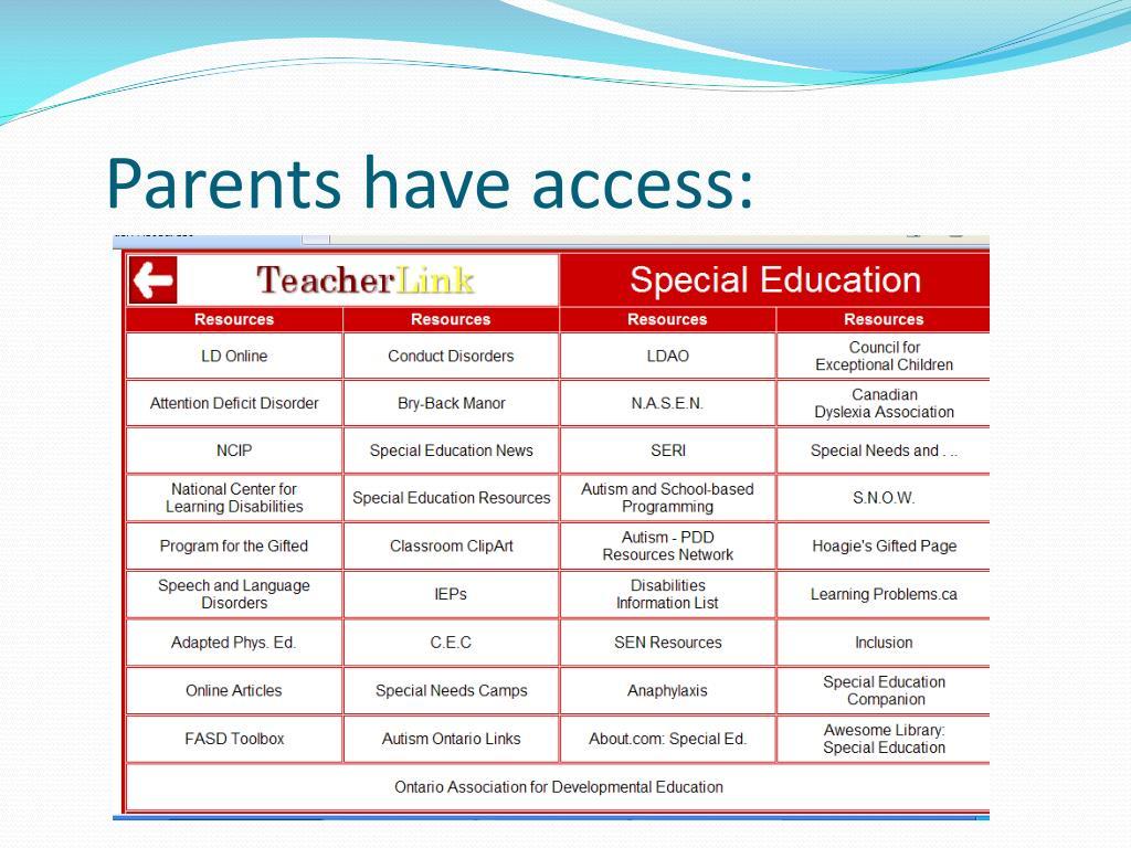 Parents have access: