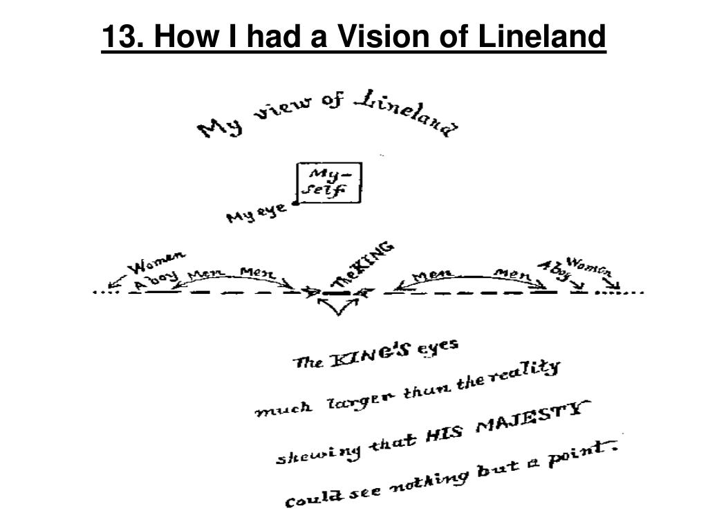 13. How I had a Vision of Lineland