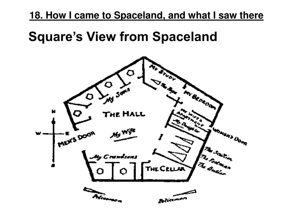 18. How I came to Spaceland, and what I saw there