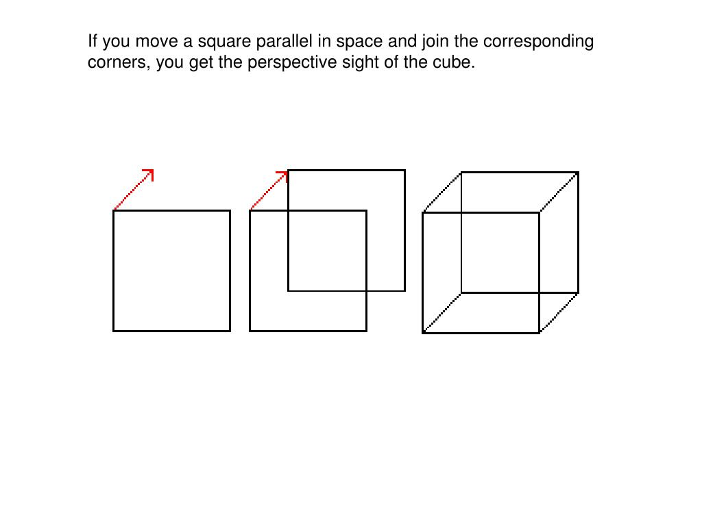 If you move a square parallel in space and join the corresponding corners, you get the perspective sight of the cube.