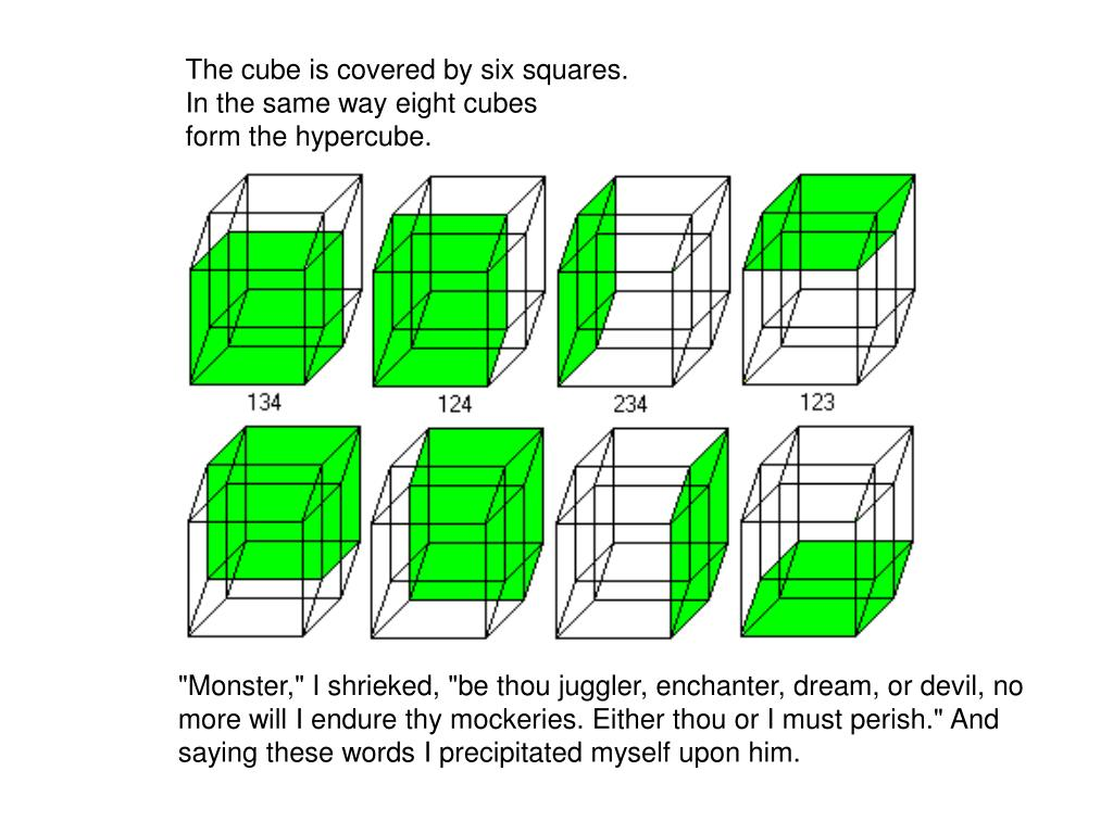 The cube is covered by six squares.