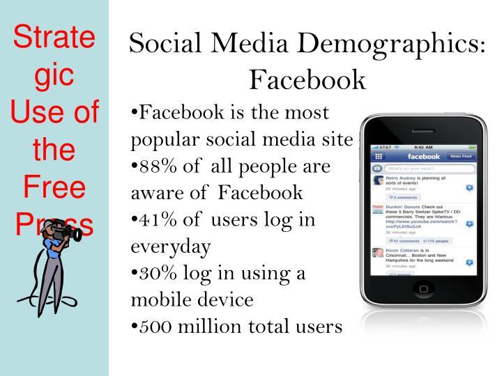 Social Media Demographics: