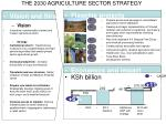 the 2030 agriculture sector strategy