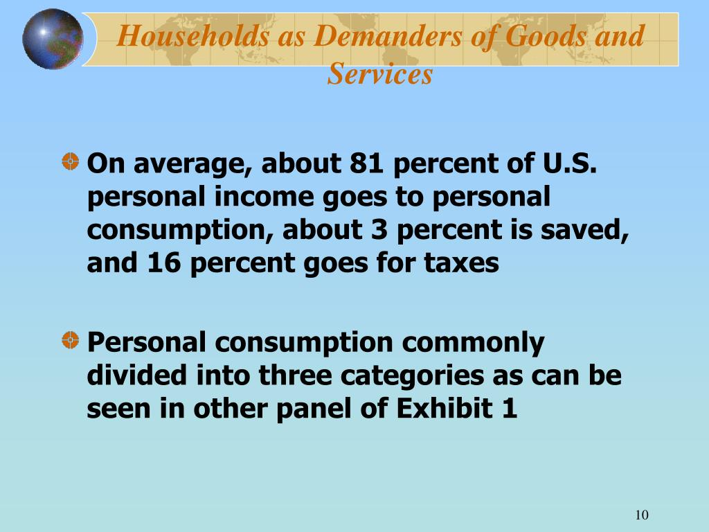 Households as Demanders of Goods and Services