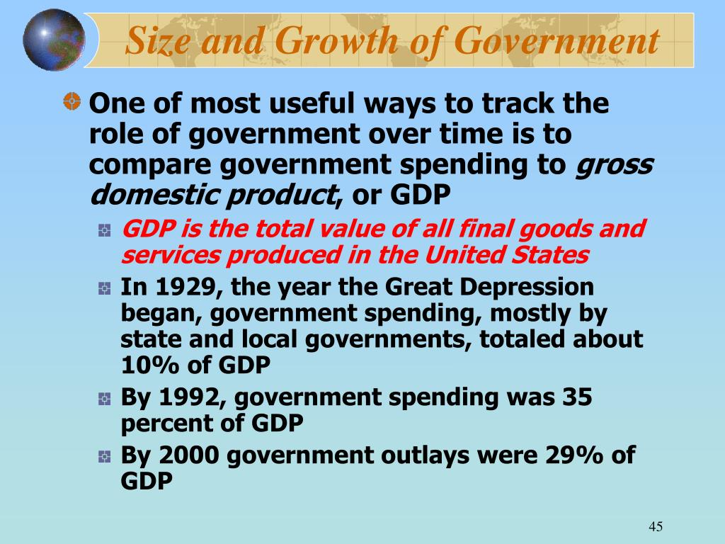 Size and Growth of Government