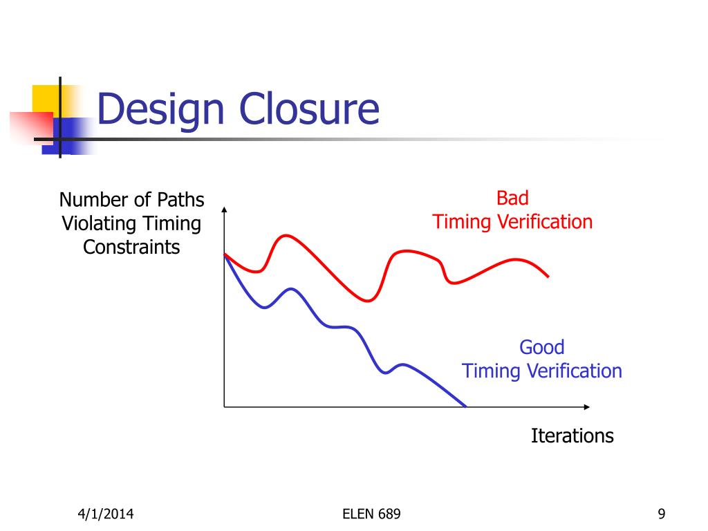 Design Closure