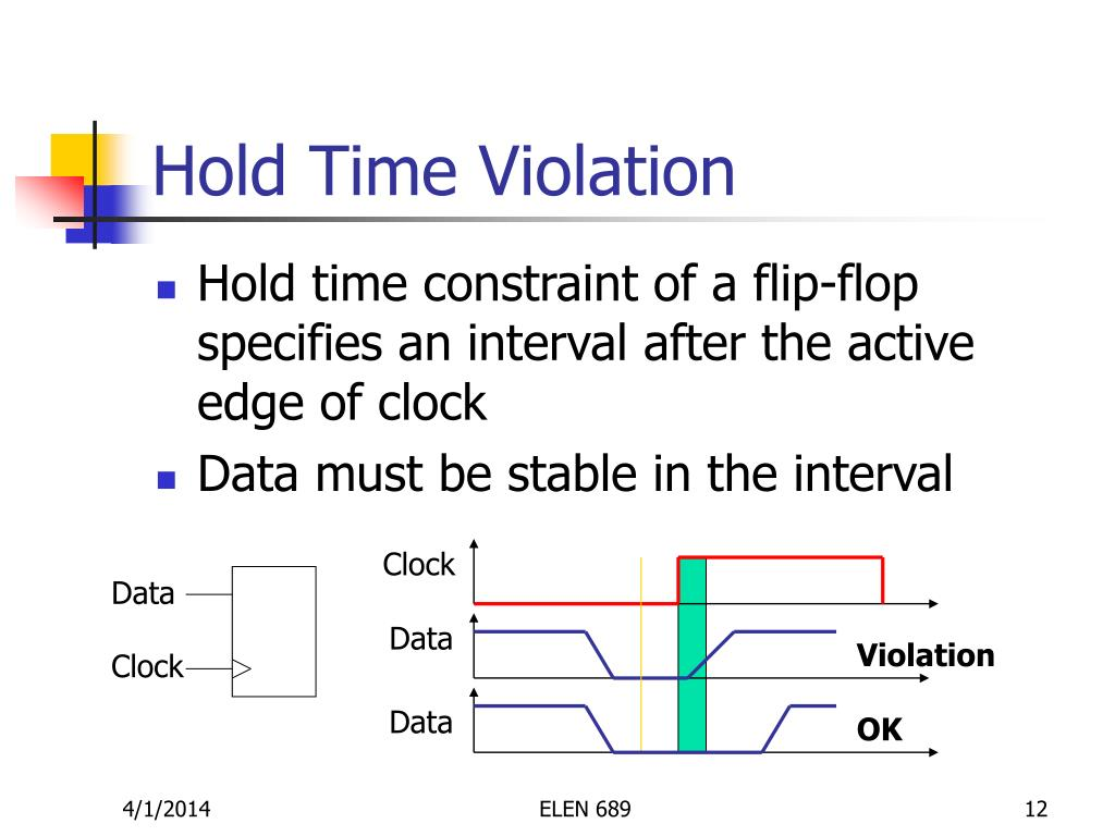 Hold Time Violation