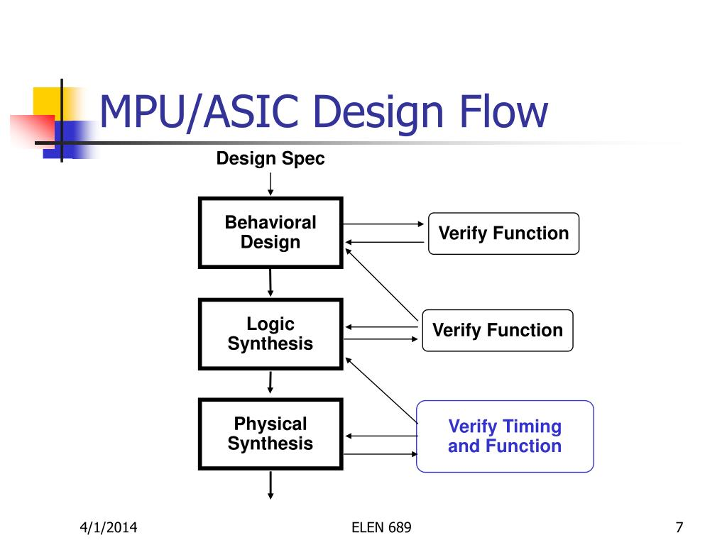 MPU/ASIC Design Flow