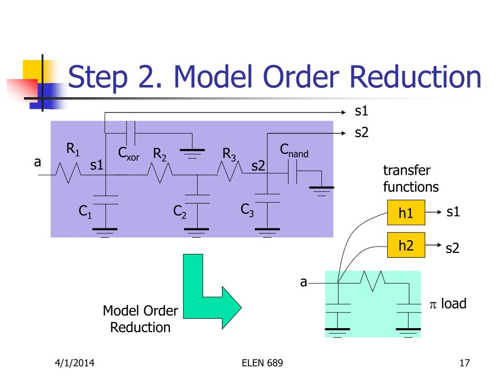 Step 2. Model Order Reduction
