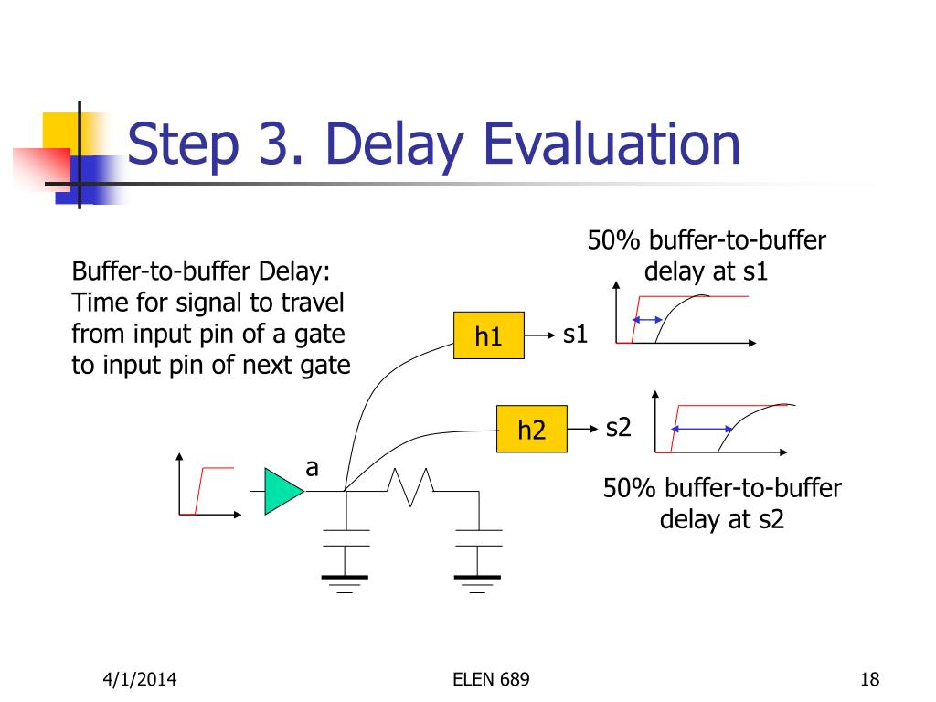 Step 3. Delay Evaluation