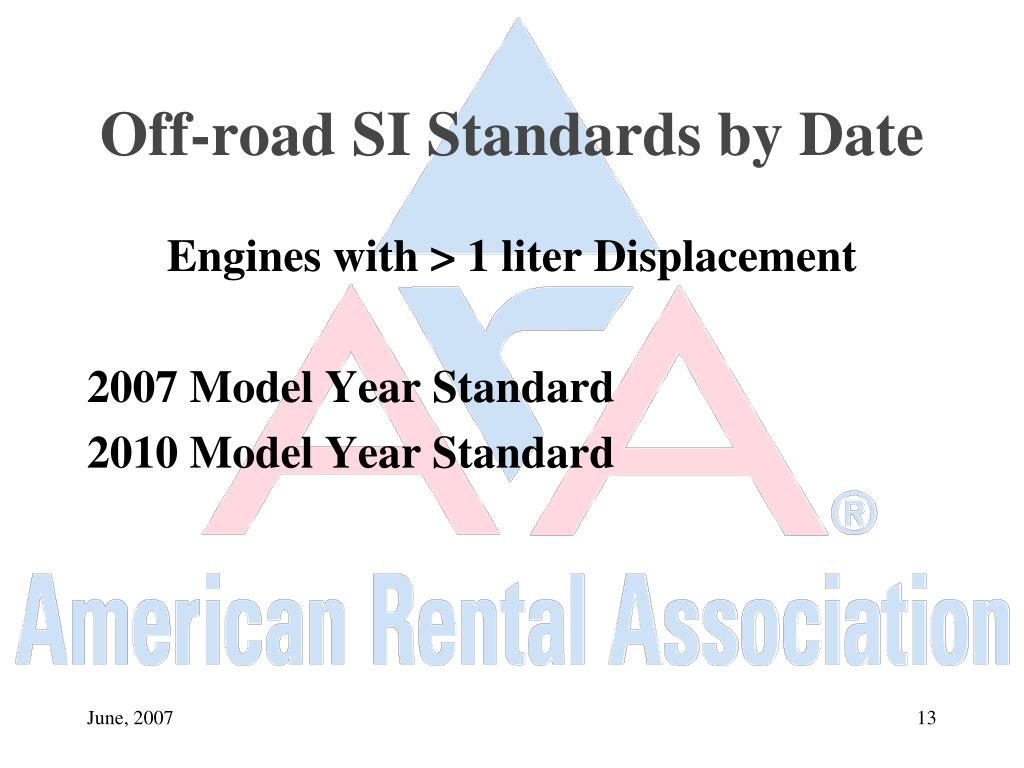 Off-road SI Standards by Date