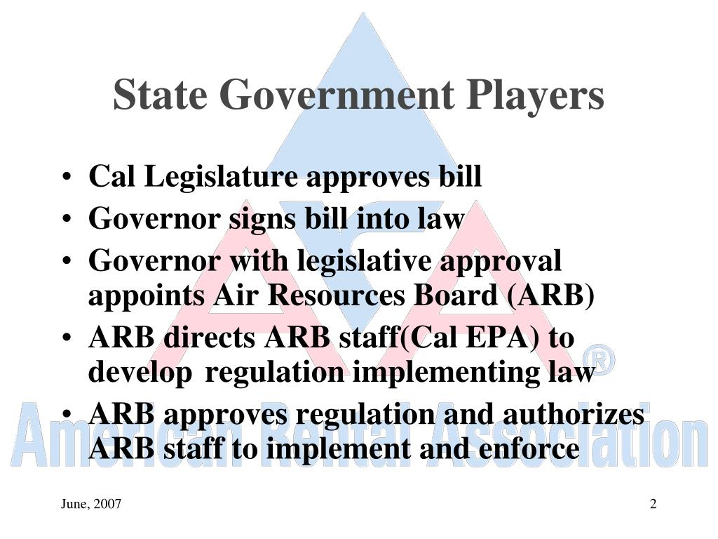 State Government Players