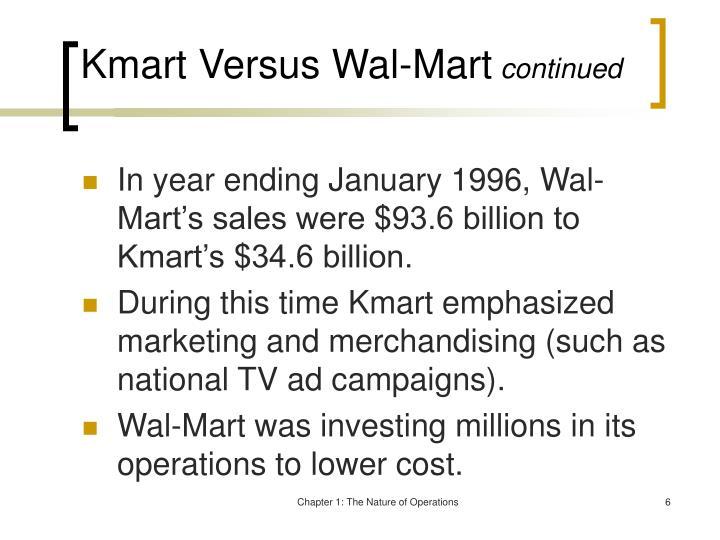 Kmart Versus Wal-Mart