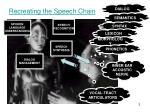 recreating the speech chain