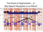 the illusion of segmentation or