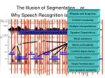 the illusion of segmentation or6