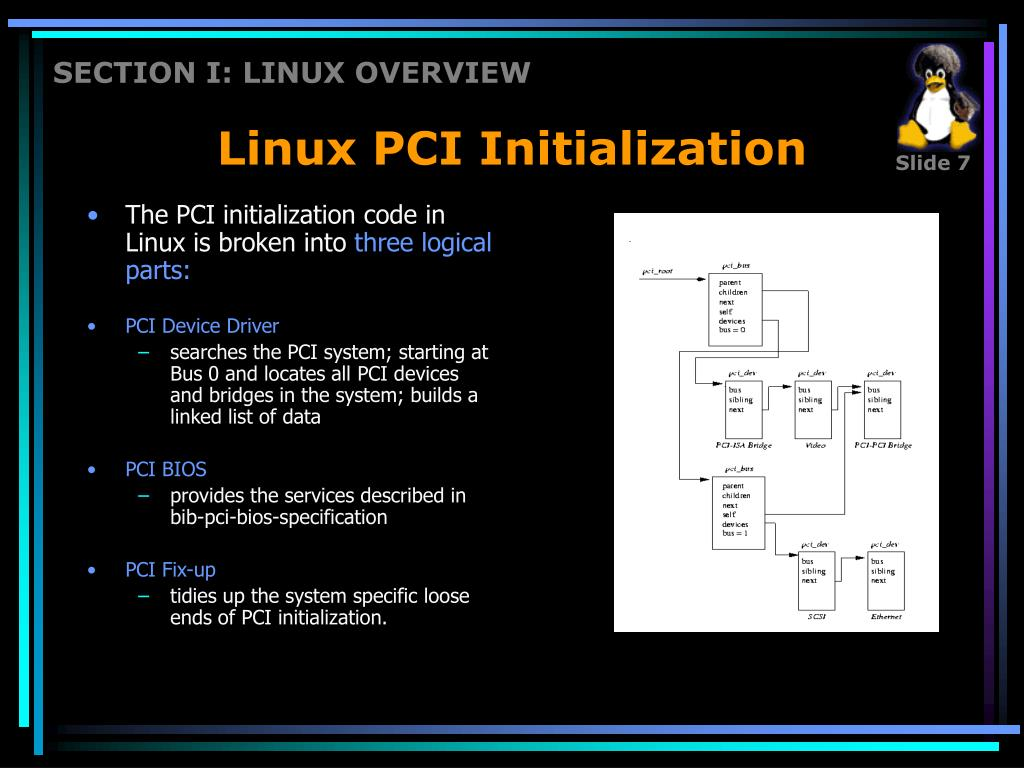 The PCI initialization code in Linux is broken into