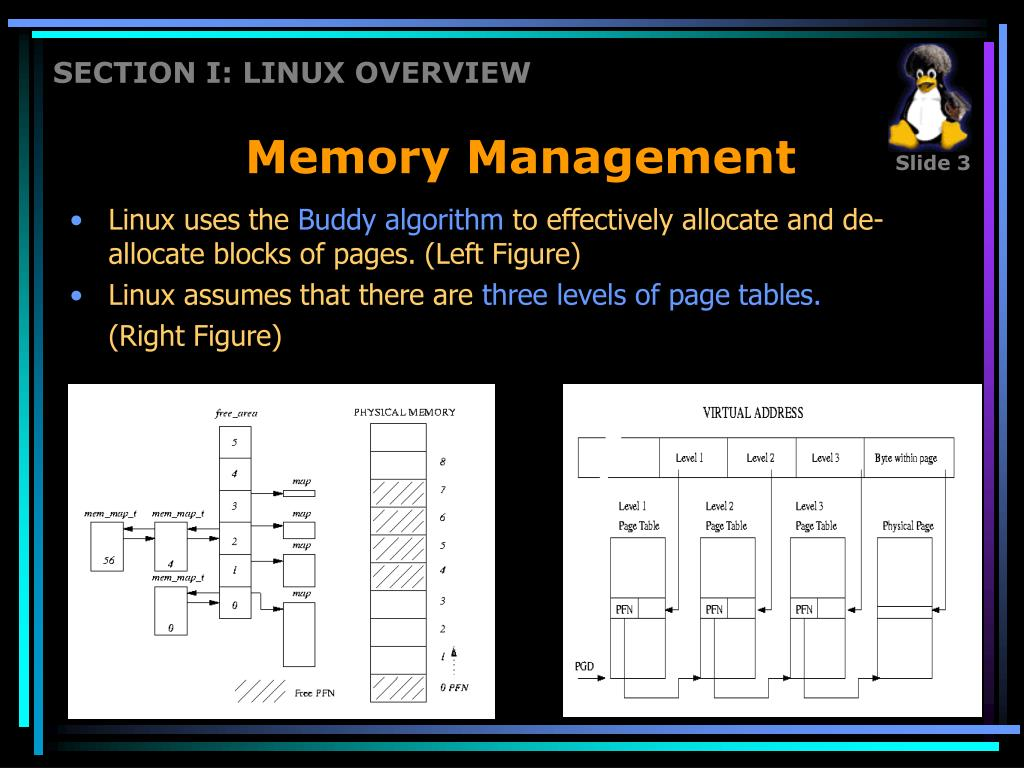 SECTION I: LINUX OVERVIEW