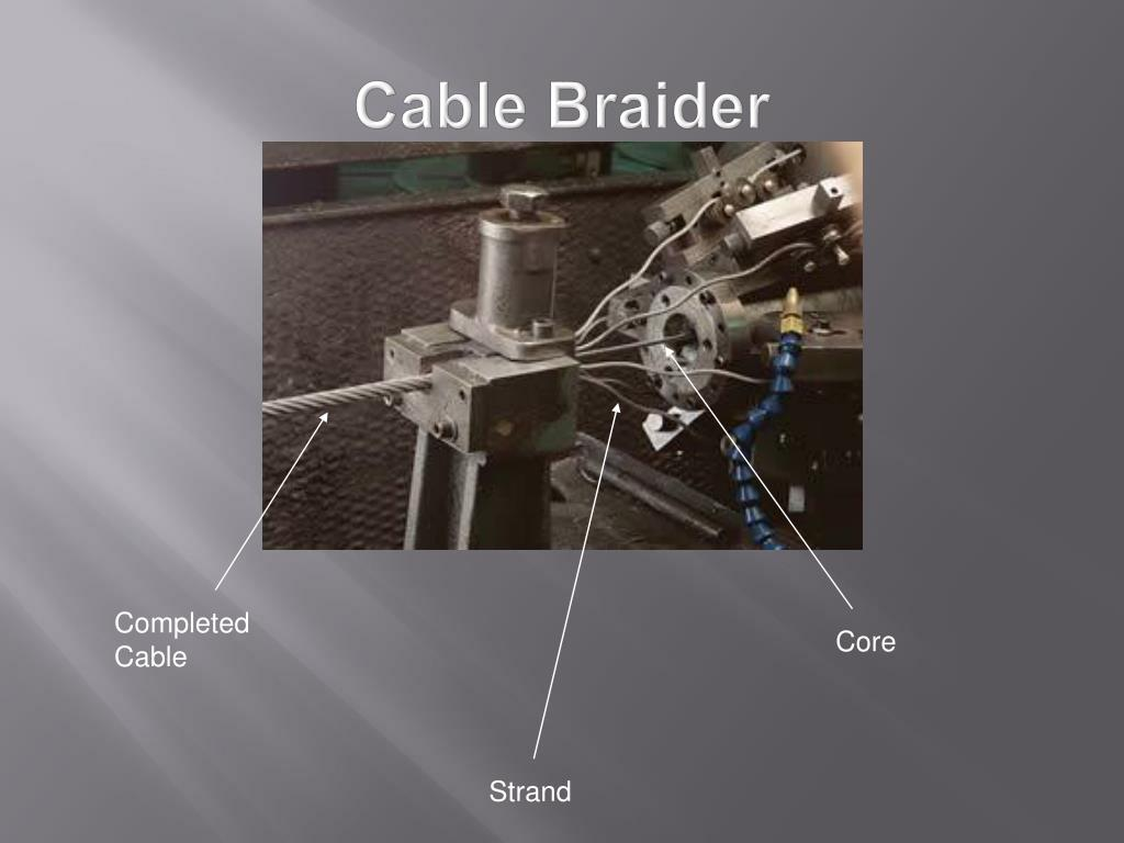 Cable Braider