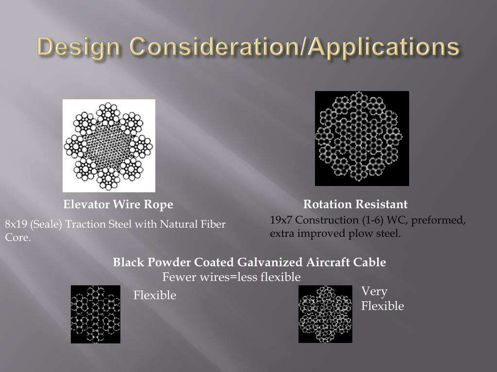 Design Consideration/Applications