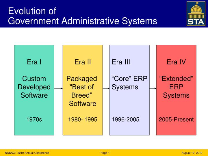 Evolution of government administrative systems