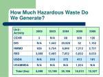 how much hazardous waste do we generate