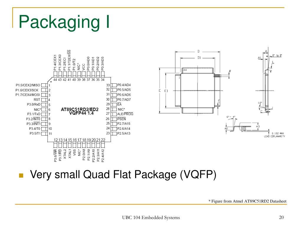 Packaging I