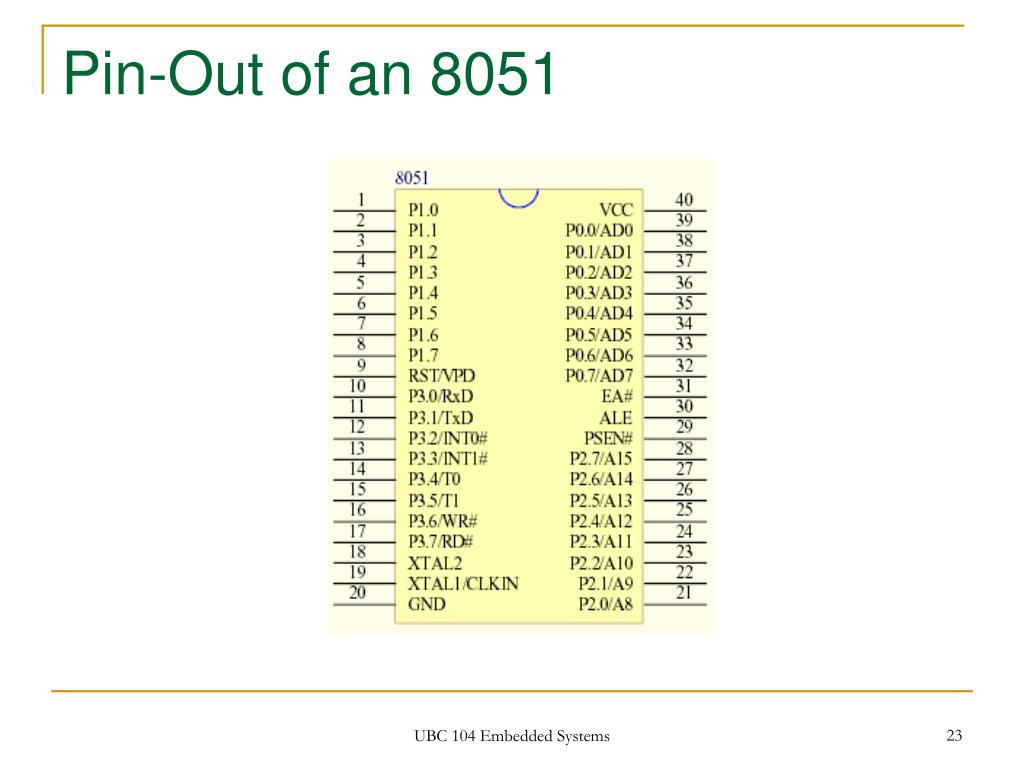 Pin-Out of an 8051