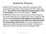 antichrist theories72