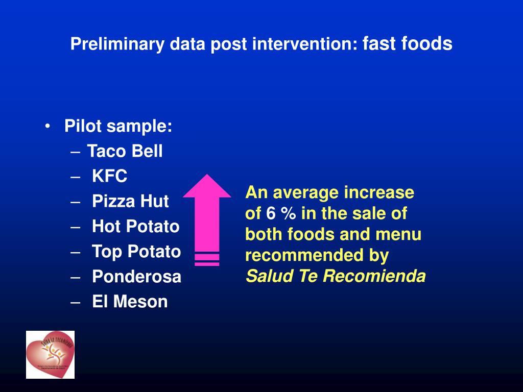 Preliminary data post intervention: