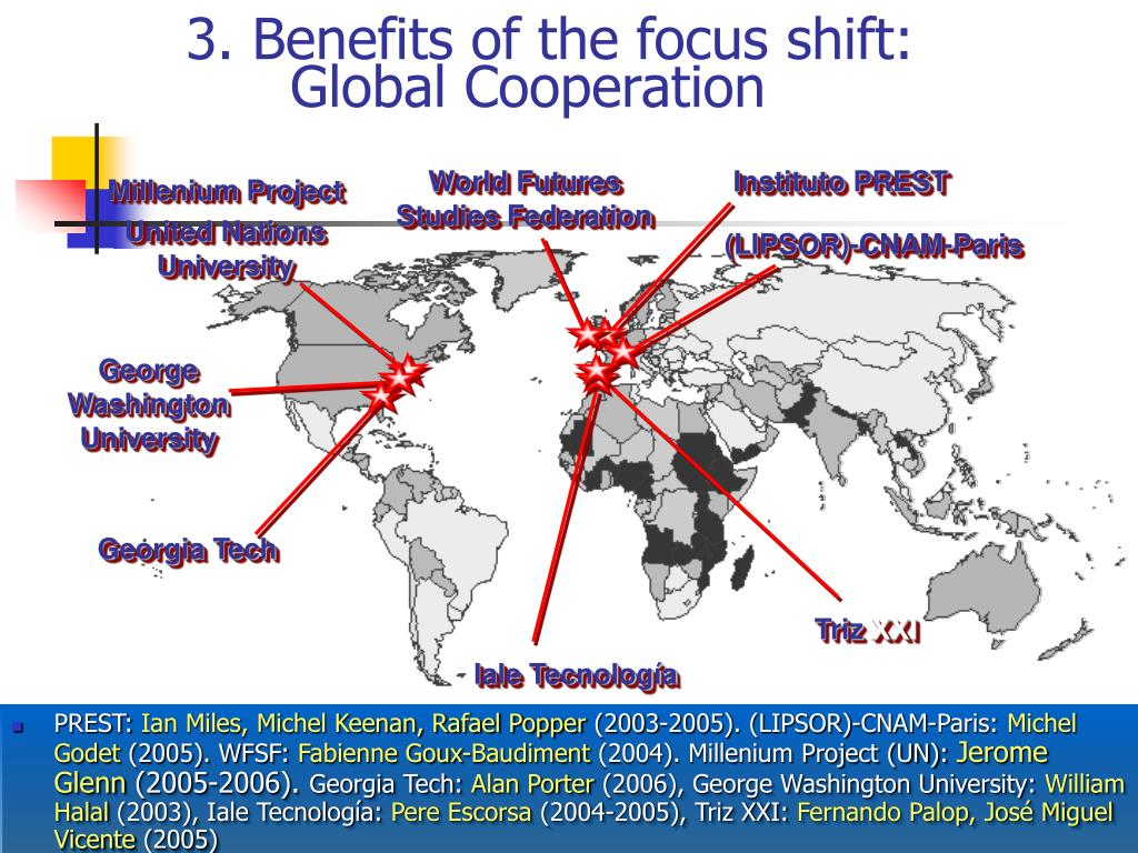 3. Benefits of the focus shift: