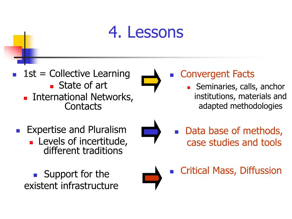 1st = Collective Learning