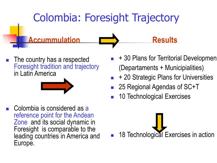 Colombia foresight trajectory