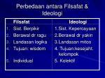 perbedaan antara filsafat ideologi