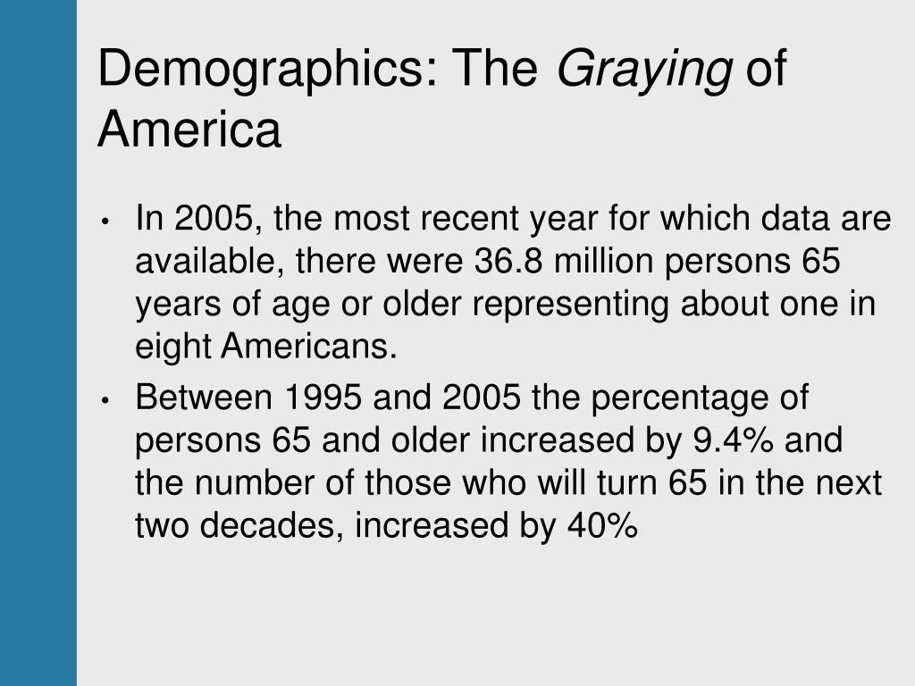 Demographics: The