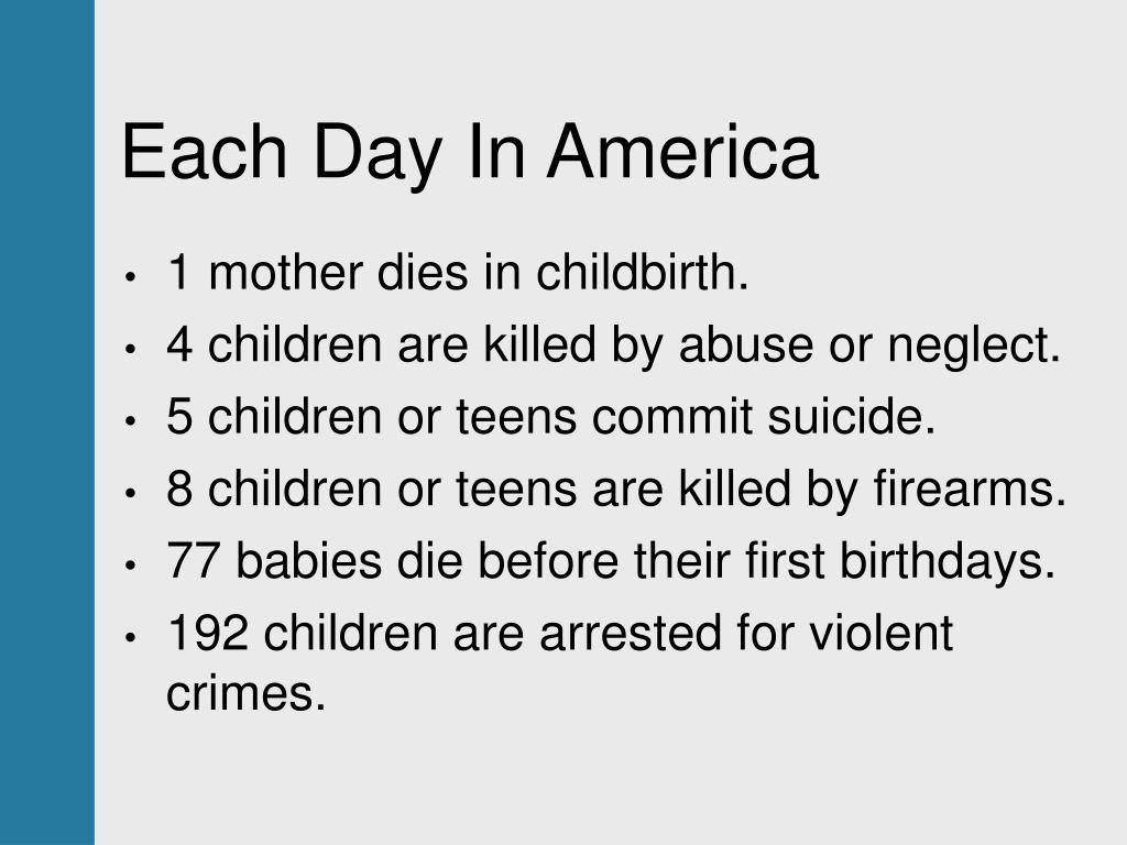 Each Day In America