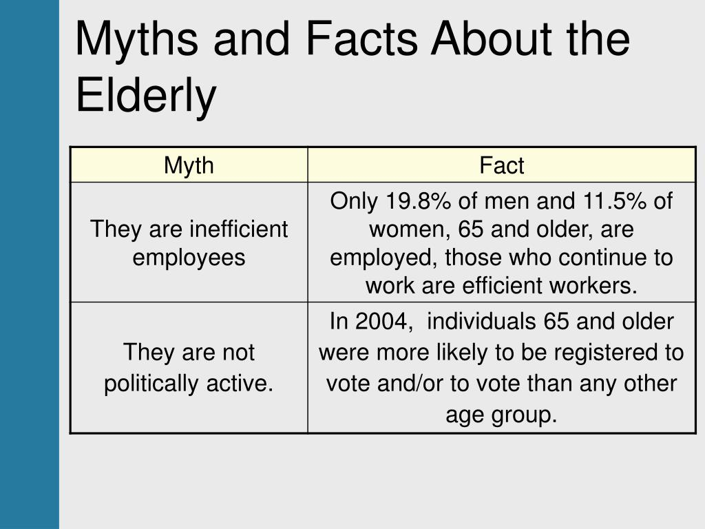 Myths and Facts About the Elderly