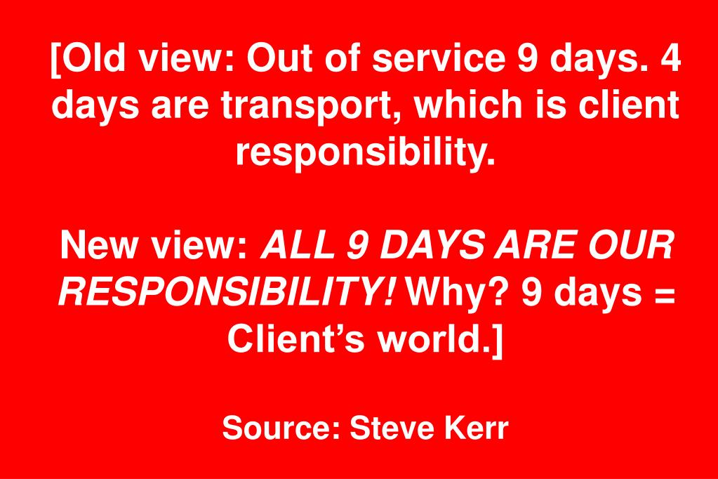 [Old view: Out of service 9 days. 4 days are transport, which is client responsibility.