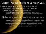 salient deductions from voyager data