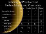 summary of possible titan surface models and constraints