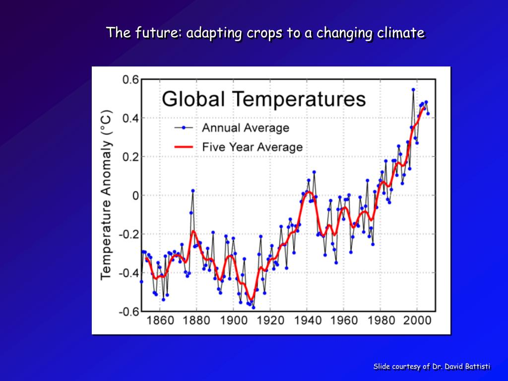 The future: adapting crops to a changing climate
