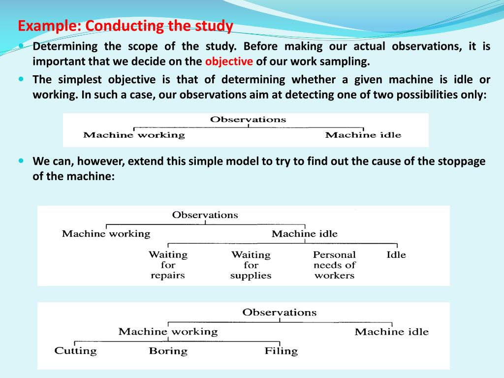 Example: Conducting the study