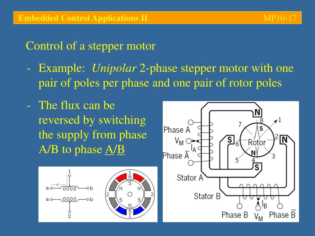 Embedded Control Applications II