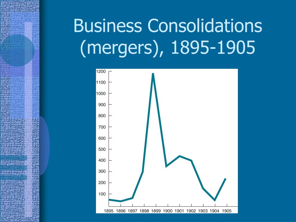Business Consolidations (mergers), 1895-1905