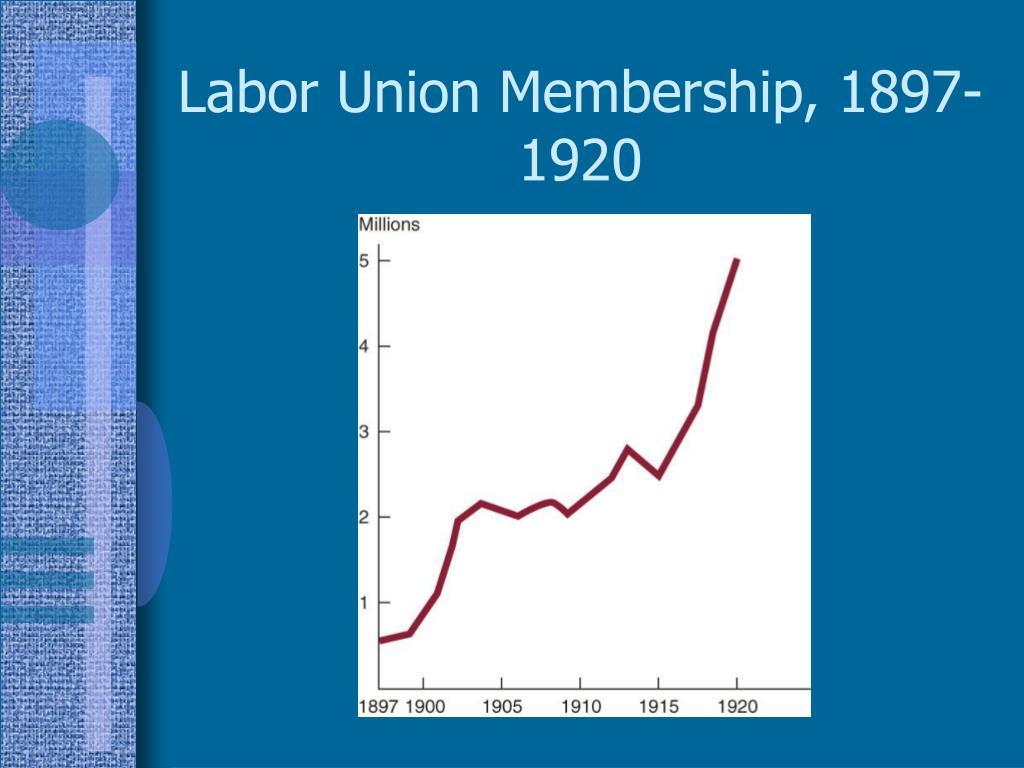 Labor Union Membership, 1897-1920