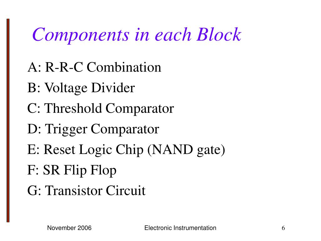 Components in each Block